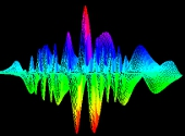 Transformata Fourier