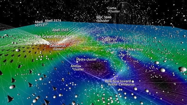 Articol Scientia: Harta Universului apropiat