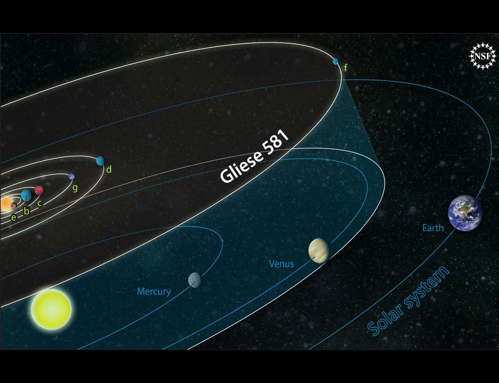 Gliese 777