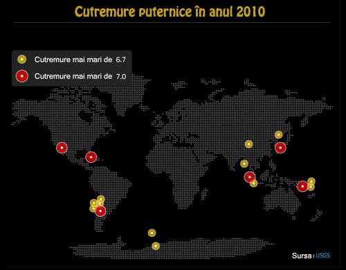 Harta cutremurelor 2010