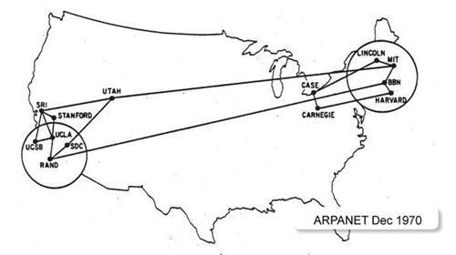 Scurtă istorie a Internetului